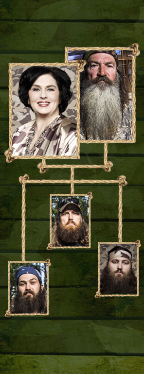 Robertson Family Tree